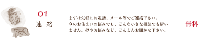 連絡:Contact